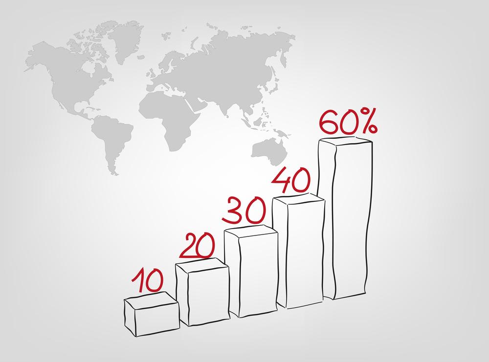 küresel rekabet raporu