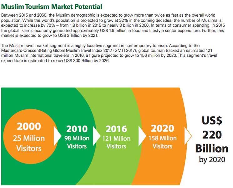 tourism market segmentation analysis On market segmentation in tourism as well as the needs and wants of finnish rural tourists this study provides evidence that the academic market segmentation lit.