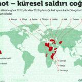 Türkiye, Router ile Bulaşan Zararlı Yazılımın Kurbanları Arasında