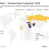 Muddy Water Türkiye'ye de Sıçradı