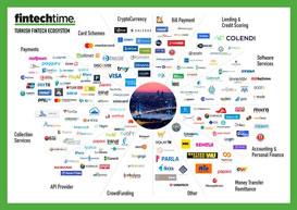 Fintechtime Türkiye Fintech Ekosistemi Haritası